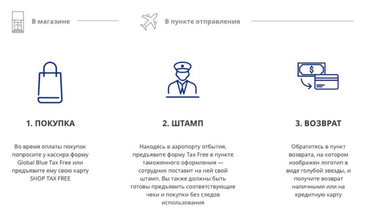 Чеки для налоговой Охотный ряд трудовой договор для фмс в москве Марии Поливановой улица